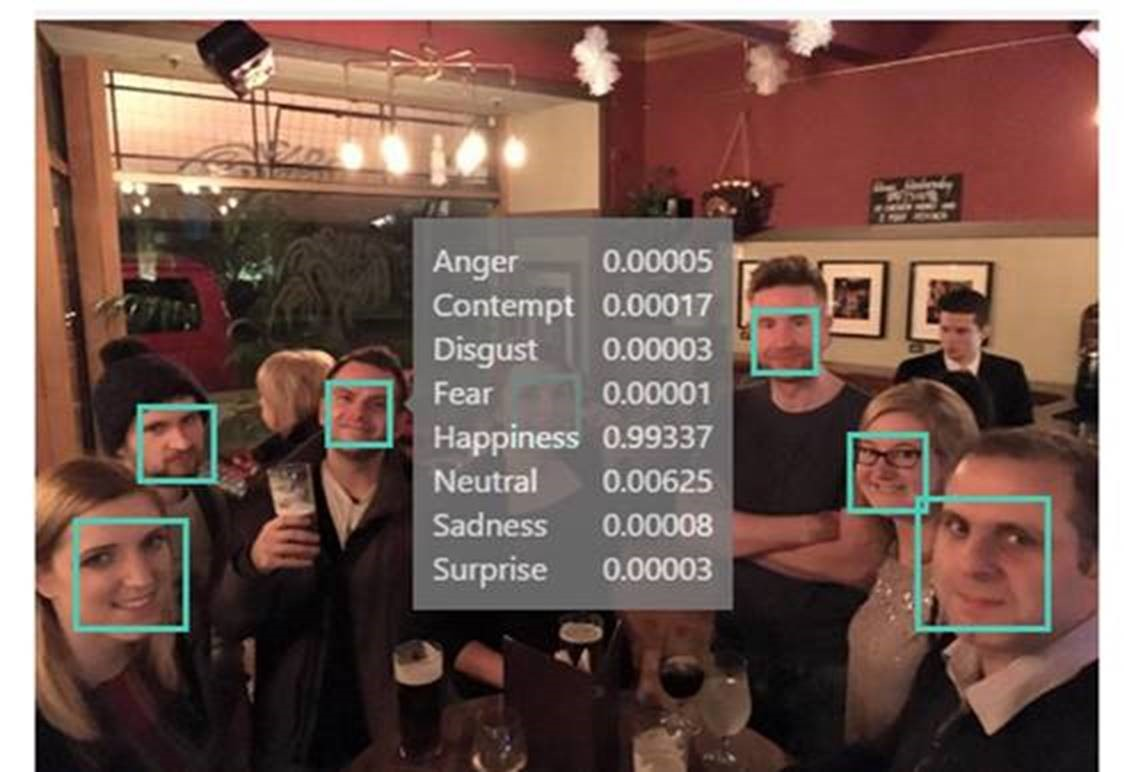 Facial recognition software of emotions